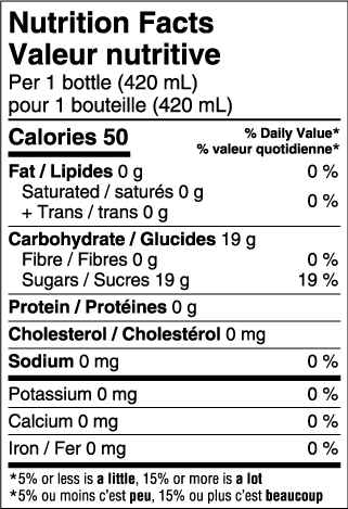 nutritional image